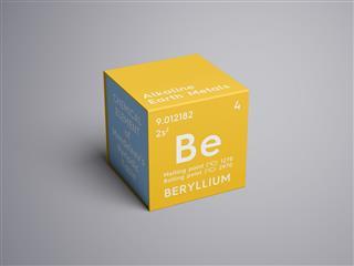 Beryllium In Square Cube Creative Concept