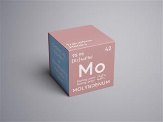 Molybdenum Element Of Mendeleevs Periodic Table