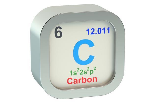 Carbon Element Symbol
