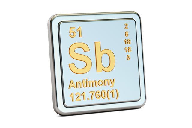 Antimony Sb Stibium Chemical Element Sign