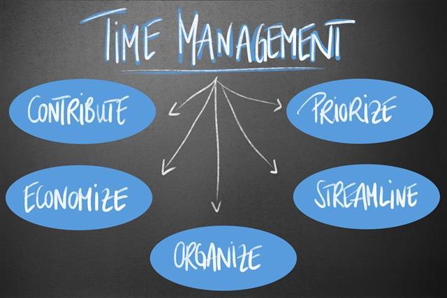 Management - Time Management