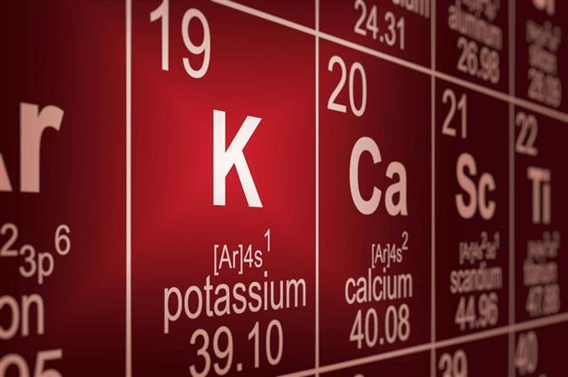 Periodic Table Potassium