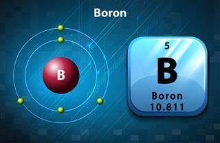 Perodic symbol electron Boron
