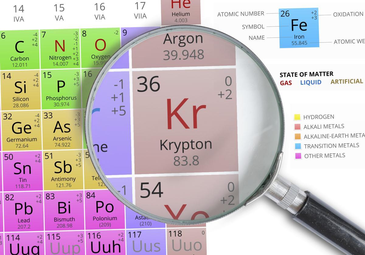 Krypton Periodic Table Chemical Properties