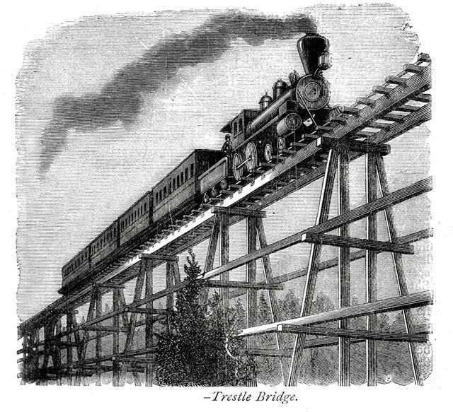 Stream Train On A Trestle Bridge